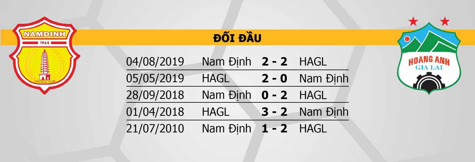 DOI-DAU-NAM-DINH---HAGL