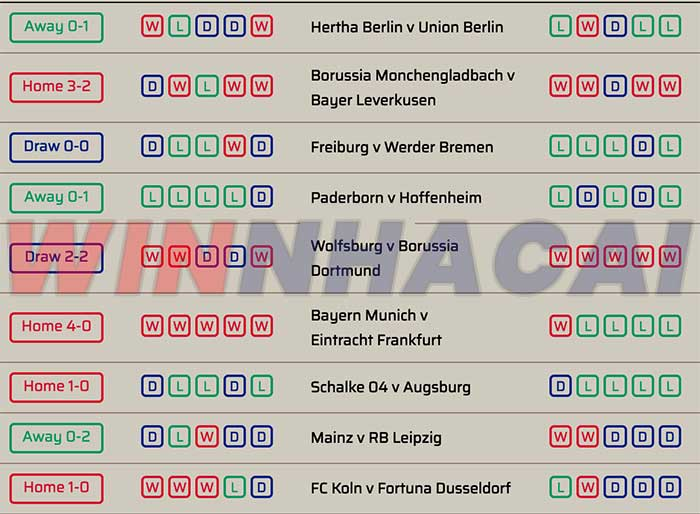 may tinh du doan vong 27 Bundesliga