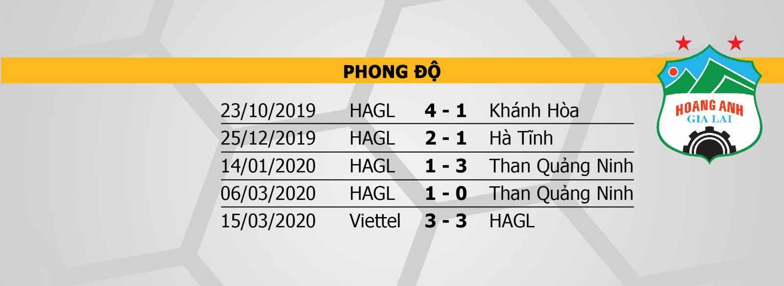 PHONG-DO-HAGL