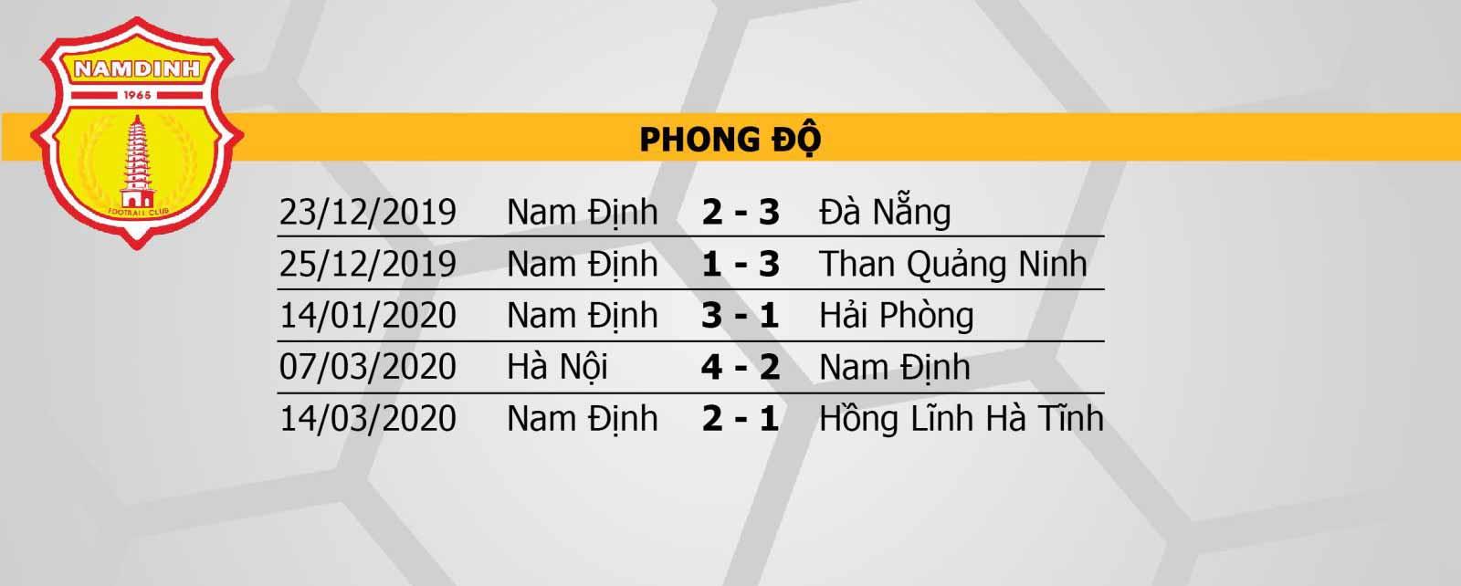 PHONG-DO-NAM-DINH